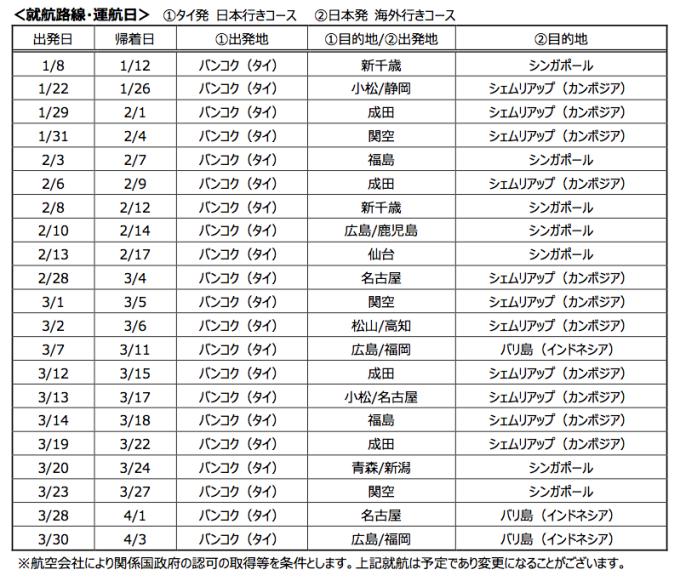 スクリーンショット 2014-11-06 11.50.42