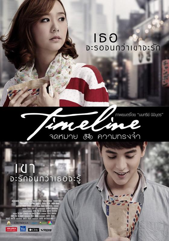 Timeline2014