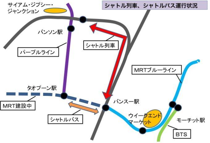 シャトル列車図